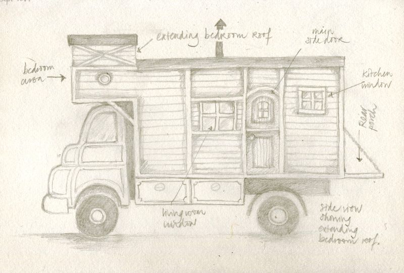 Truck plan, side view